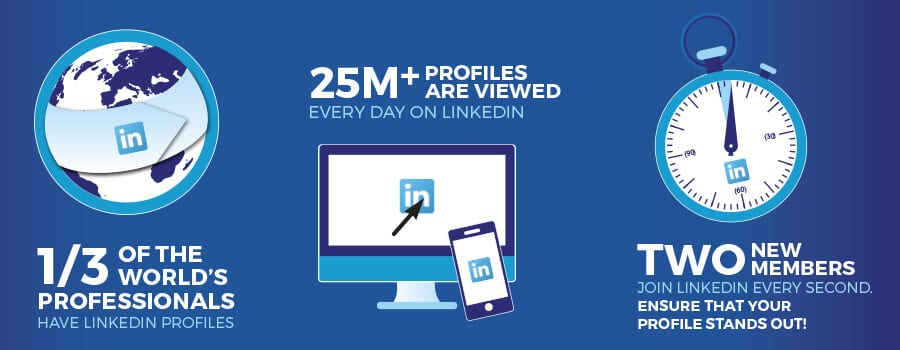 LinkedIn social media strategy Reading Links2leads